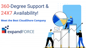 360-Degree Support & 24X7 availability! That's why we call ourselves the best CloudShore Company