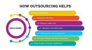 Amazing Benefits of IT Outsourcing